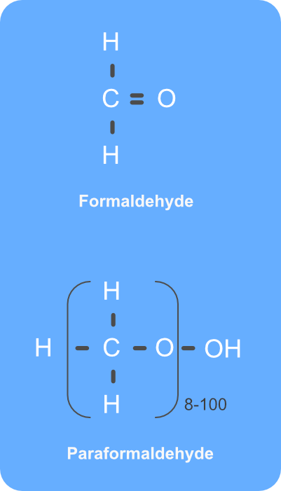 illustration showing formula of formaldehyde and paraformaldehyde