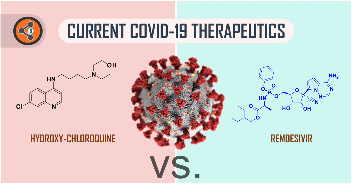 Covid 19 therapeutics post title image